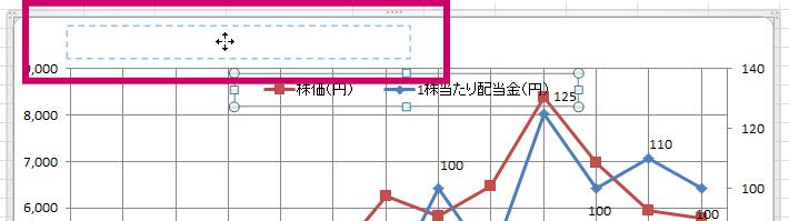 エクセル折れ線グラフ追加16