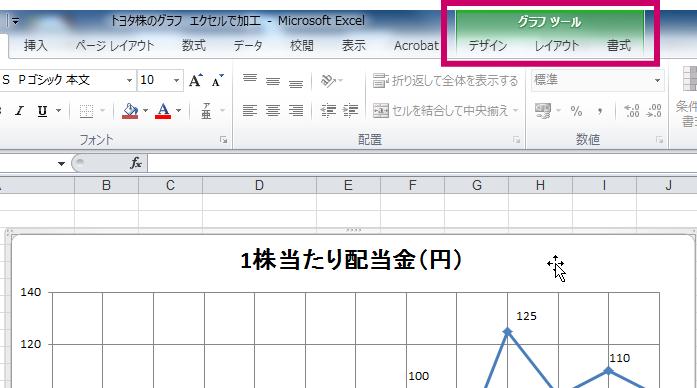 エクセル折れ線グラフ追加2