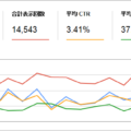 ブログ130記事