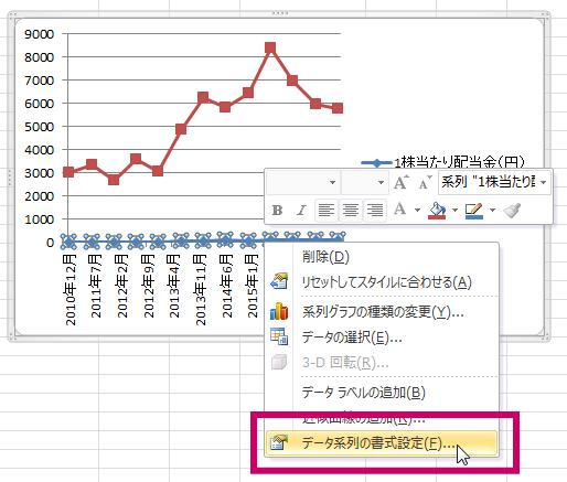 エクセル2軸グラフ4