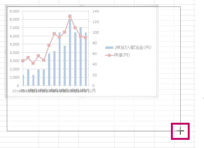 エクセル複合グラフ42