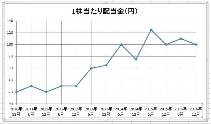 excel2010-graph-51