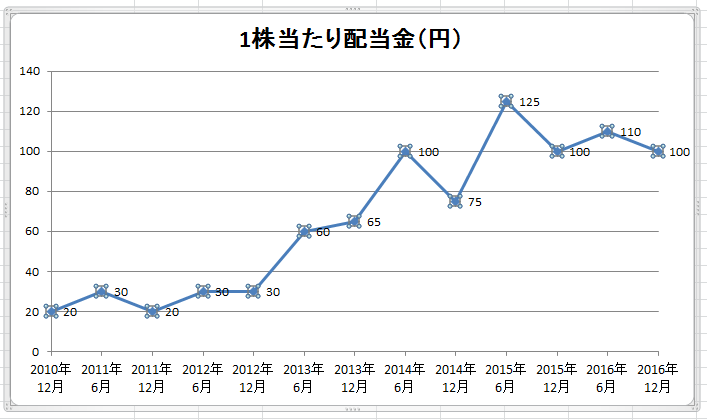 excel2010-graph-53