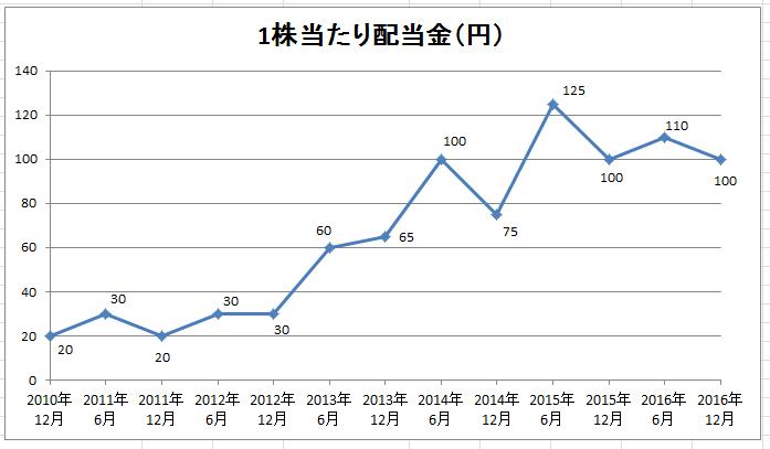 excel2010-graph-57