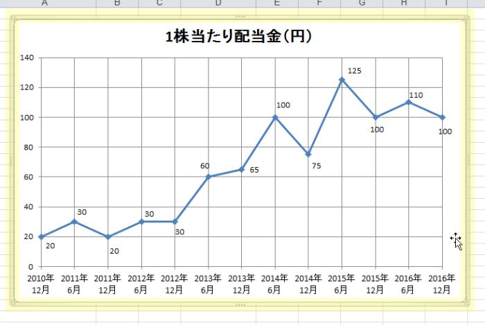 excel2010-graph-62