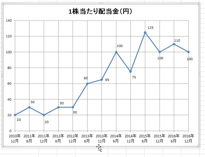 excel2010-graph-65
