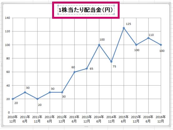 excel2010-graph-72