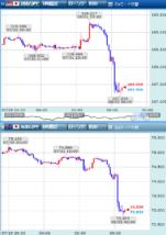 FX収支2019年8月1日