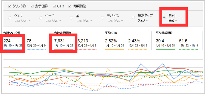 GoogleSearchConsoleデータ5