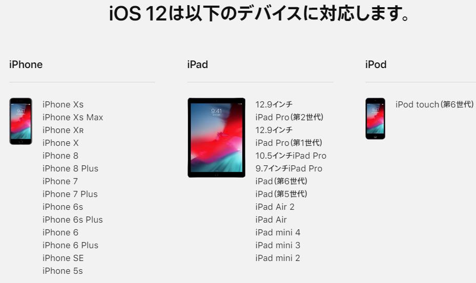 ios12 iPhone対応機種