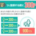 モッピーの友達紹介