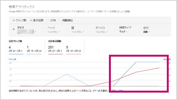 ブログ記事更新3