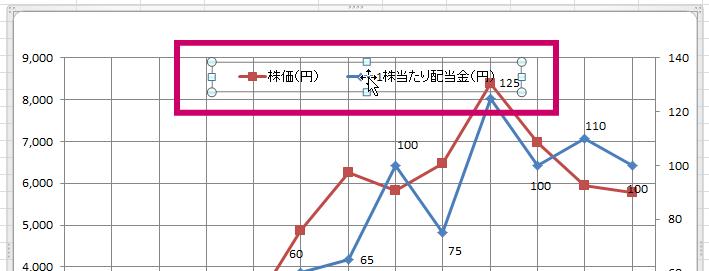 エクセル折れ線グラフ追加15
