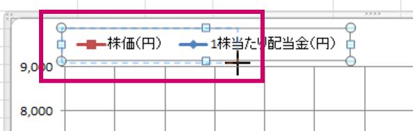 エクセル折れ線グラフ追加19