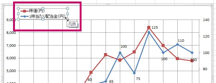 エクセル折れ線グラフ追加20