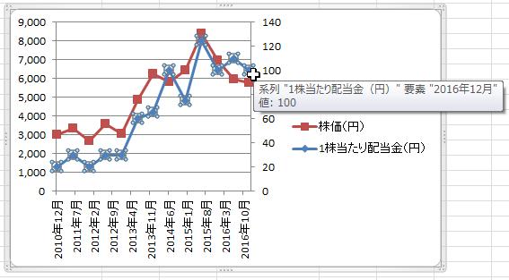 エクセル複合グラフ20