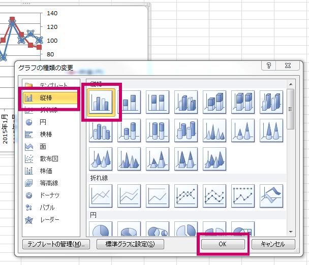 エクセル複合グラフ22