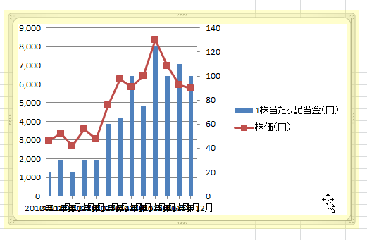 エクセル複合グラフ40