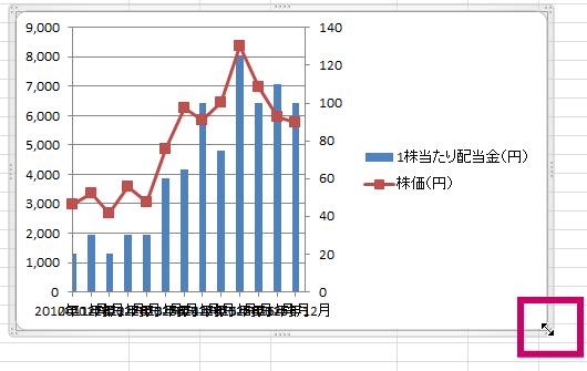 エクセル複合グラフ41