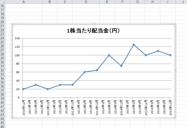excel2010-graph-2