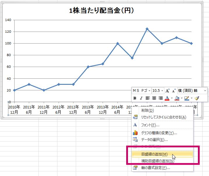 excel2010-graph-5