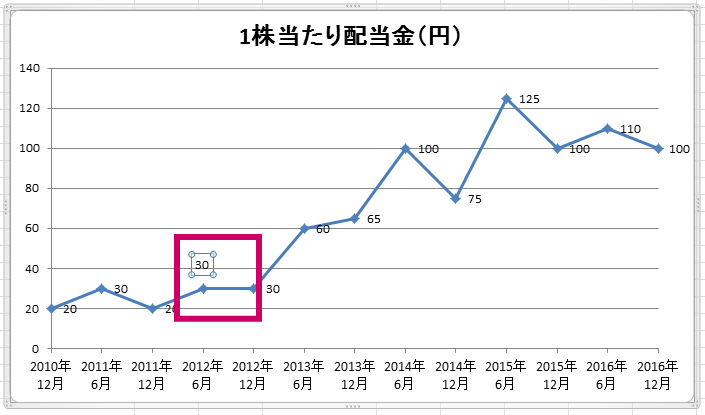 excel2010-graph-56