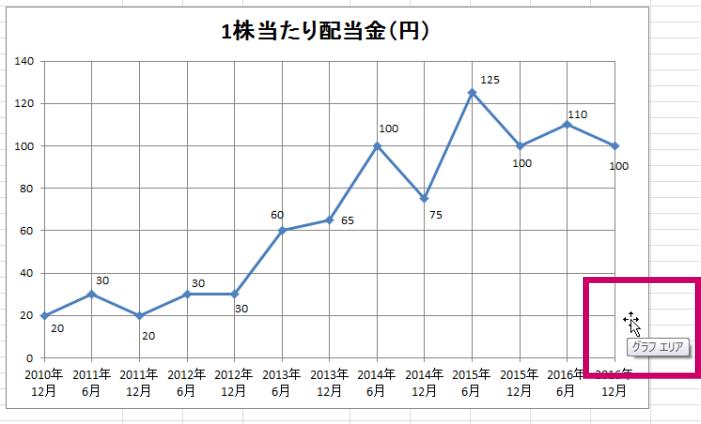 excel2010-graph-61