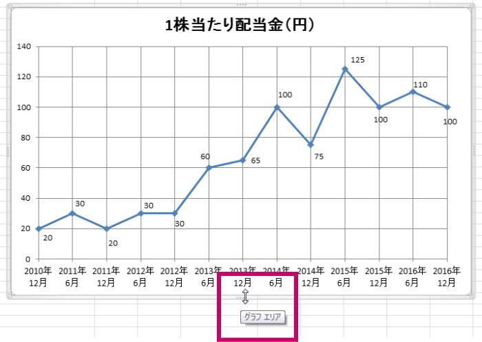 excel2010-graph-63