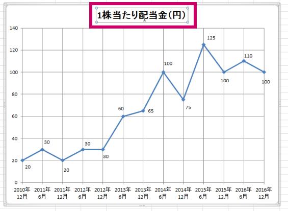 excel2010-graph-71