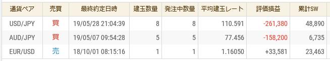 FX収支2019年6月20日