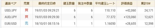 FX収支2019年2月20日