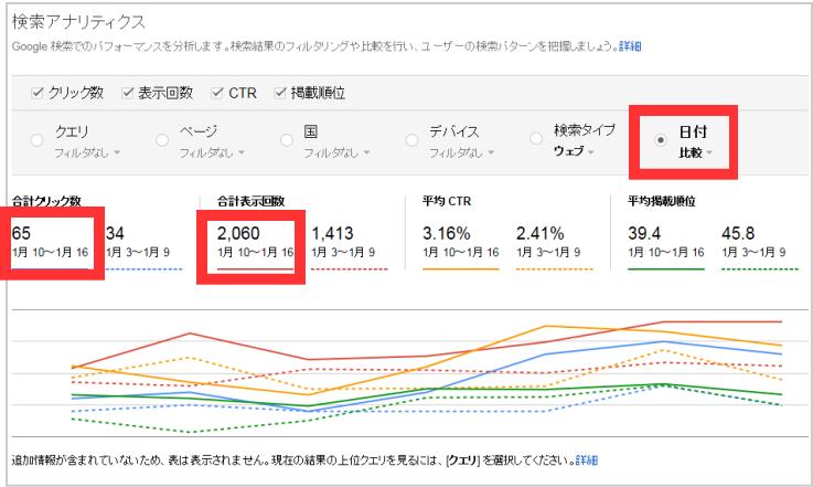 GoogleSearchConsoleデータ2