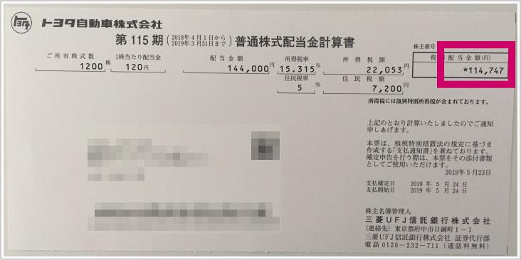 トヨタ自動車株配当